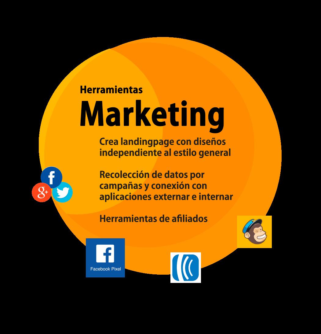 Herramienta Marketing - crear landingpage Niviweb CMS