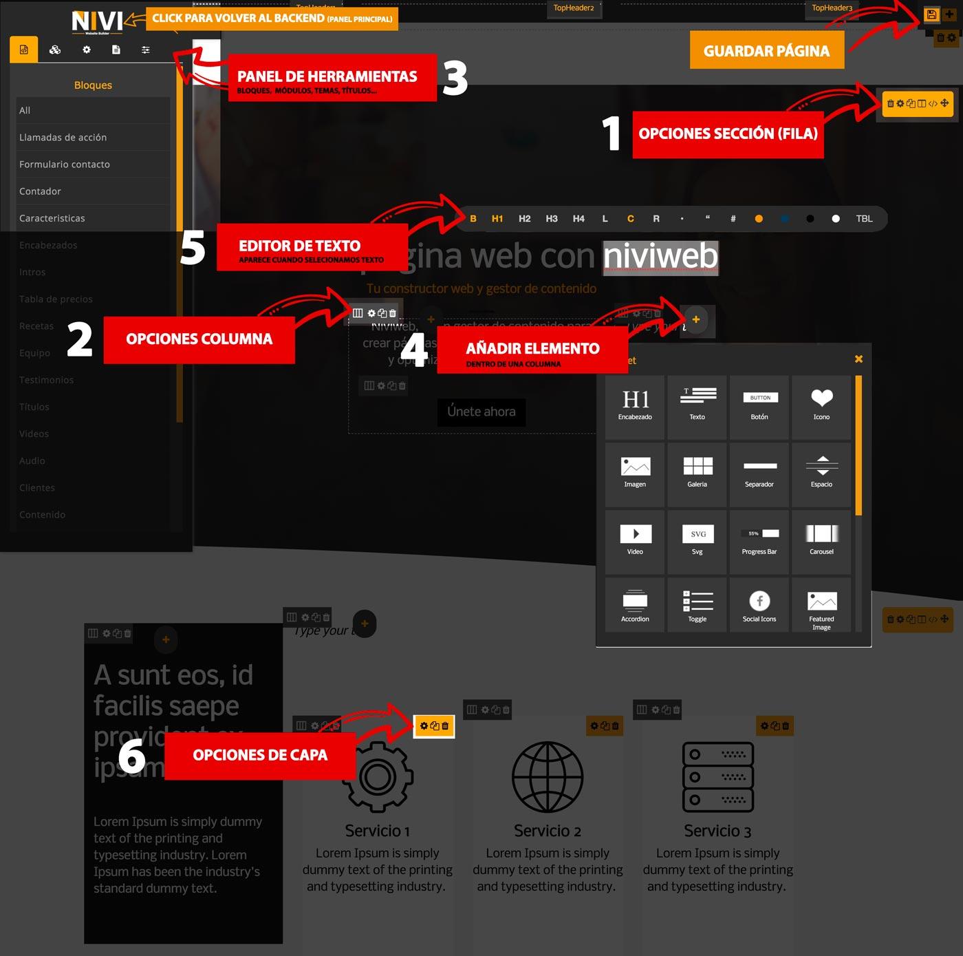 Explicación interfaz constructor de página web niviweb